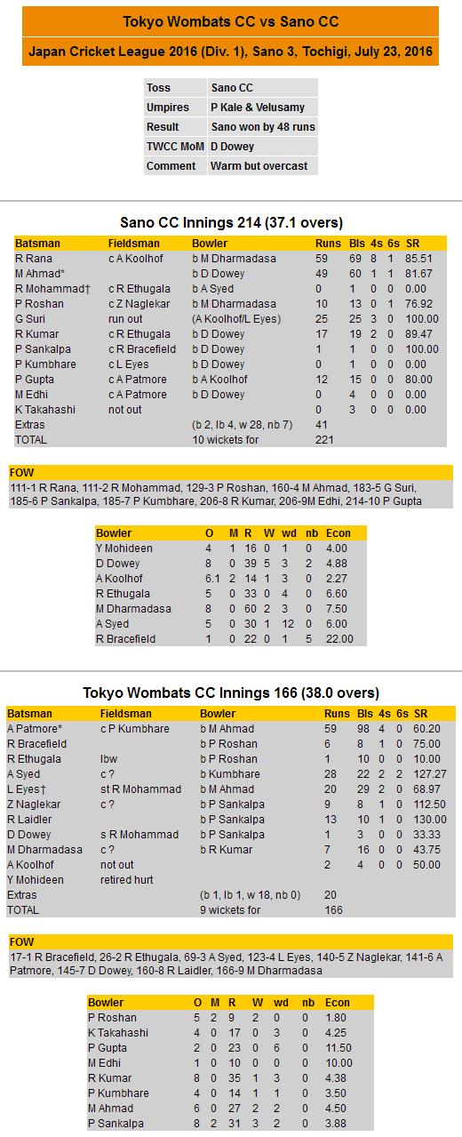 vs Sano (July 23, 2016) – Tokyo Wombats Cricket Club
