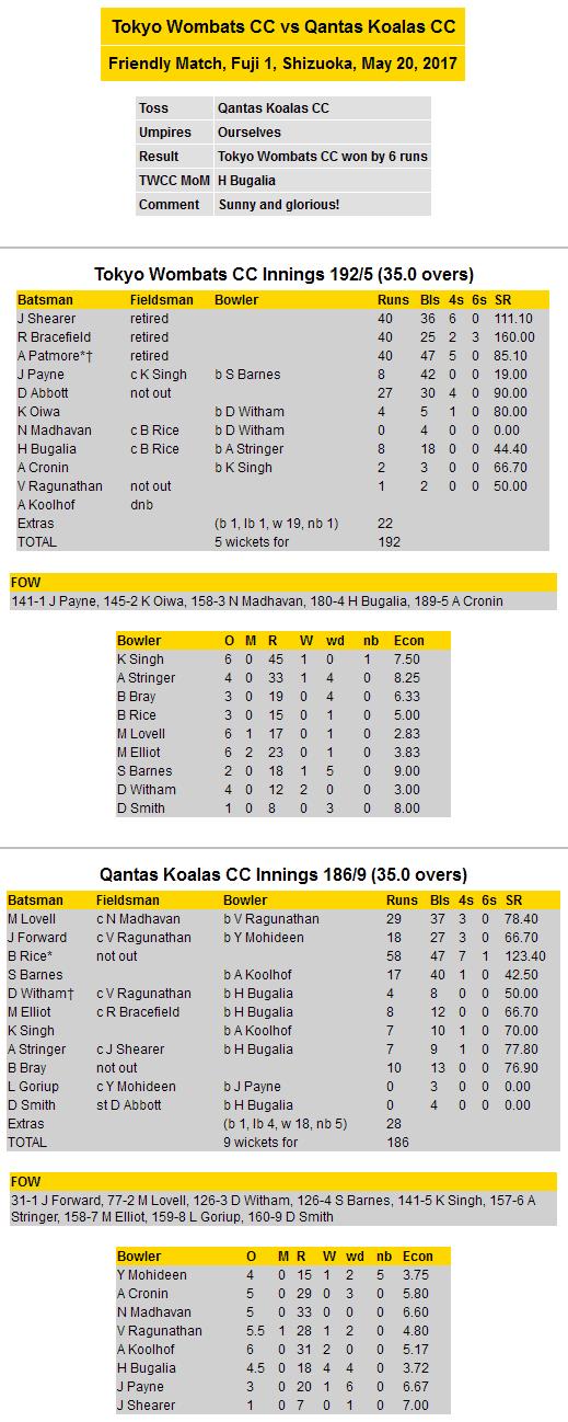 vs Qantas Koalas (May 20, 2017) – Tokyo Wombats Cricket Club
